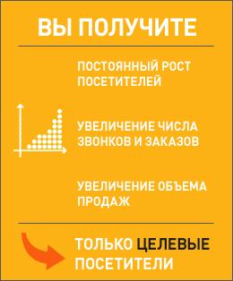 Результат продвижения сайта в Яндекс